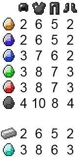 https://img.9minecraft.net/Mod/GemsCraft-Mod-10.png