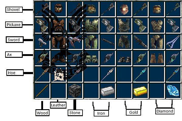 http://img.9minecraft.net/TexturePack1/Halo-minecraft-texture-pack-3.jpg